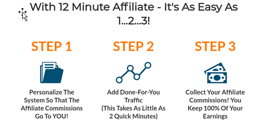 The 12 Minute Affiliate Program Easy as 1,2,3
