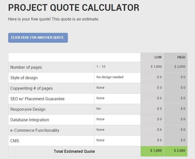 Project-Calculator costs others may charge