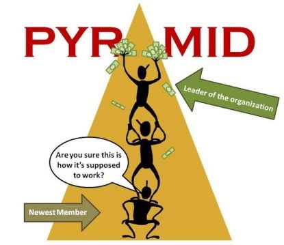 What Pyramid Schemes and Scams are like