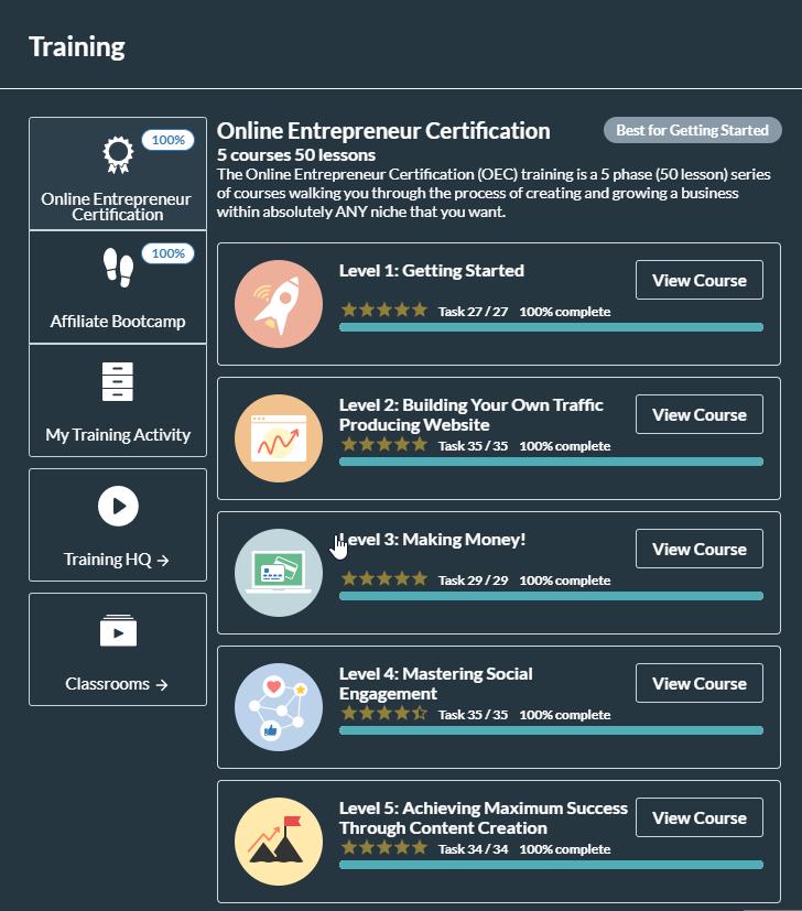 Online Entrepreneurs Course 1