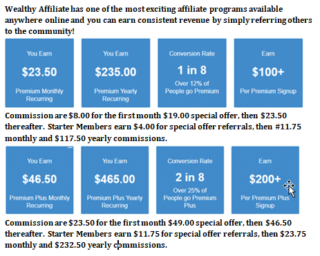 Wealthy Affiliate Commission Rates for Free Starter and Premium Members