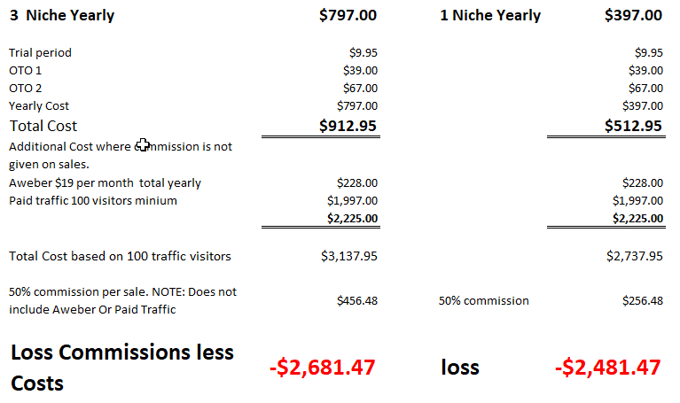 True Image costs with added visitors included