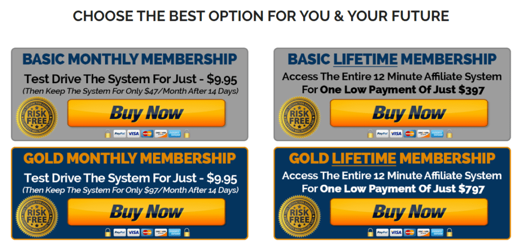 Basic and Gold Monthly and Yearly Costs